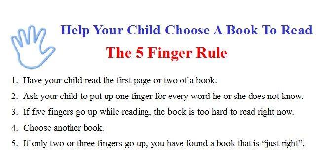 5 Finger Rule.jpg